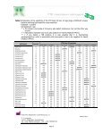 Respiratory pathogens 33 february 2011 version 1 - Mikrogen - Page 5