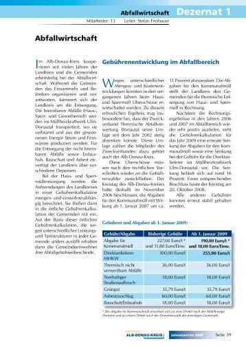 partnersuche alb donau kreis Tour 12 - alb-donau-kreis lies mehr über blaubeuren, waldrand, linie, ruine, riedental und schillerstein.