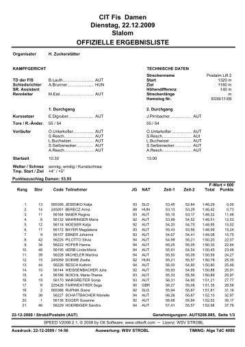 Ergebnisliste Damen - WSV Strobl