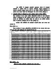 District Excise Office, Harda - Page 7