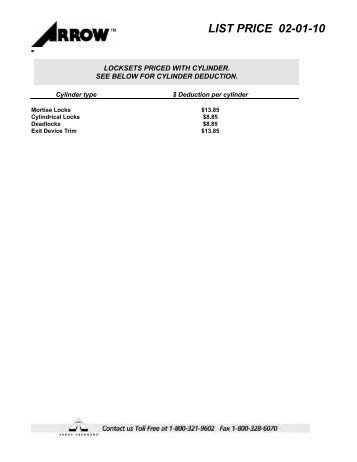 list price 02-01-10 - Akron Hardware