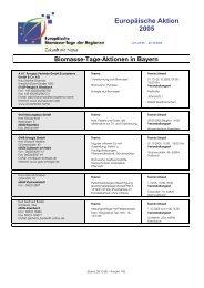 Teiln_BY_ 09_28 - Europäische Biomasse-Tage der Regionen
