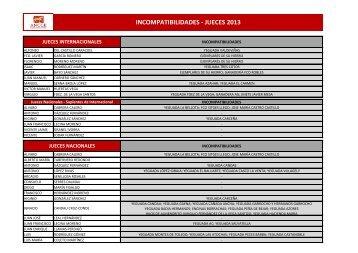 [pdf] incompatibilidades jueces 2013 - Ancce