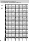 KERMI - Плоские радиаторы, общее техническое описание - Page 6