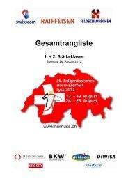Gesammtrangliste 1_2 Stärkelasse - Eidg. Hornusserfest 2012 in Lyss
