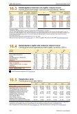 Offentlig ekonomi (pdf) - Statistiska centralbyrån - Page 6