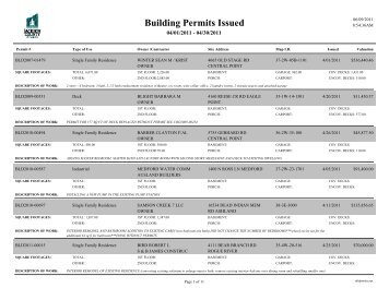 Building Permits Issued - Jackson County Oregon