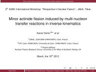 Minor actinide fission induced by multi-nucleon transfer reactions in ...