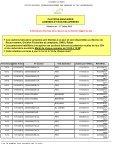 CAUTIONS BANCAIRES LIBEREES ET NON RECUPEREES > Les ... - Page 2