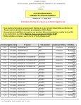CAUTIONS BANCAIRES LIBEREES ET NON RECUPEREES > Les ... - Page 3