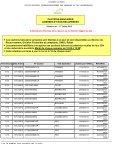 CAUTIONS BANCAIRES LIBEREES ET NON RECUPEREES > Les ... - Page 4