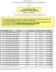 CAUTIONS BANCAIRES LIBEREES ET NON RECUPEREES > Les ... - Page 5
