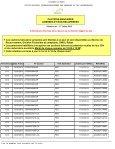CAUTIONS BANCAIRES LIBEREES ET NON RECUPEREES > Les ... - Page 7