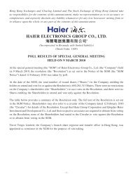 poll results of special general meeting held on 9 march 2010 - Haier ...