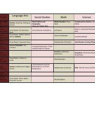 5th grade curriculum map