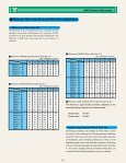 Worm Gear Pair - Page 3