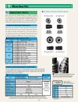 Worm Gear Pair - Page 4