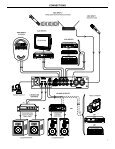 Shure SCM262 User Guide (English) - Pro Music - Page 7