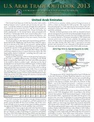 United Arab Emirates - National US-Arab Chamber of Commerce
