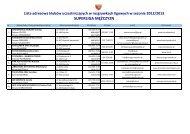 Lista adresowa klubów uczestniczących w rozgrywkach ... - PZTS