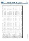 PDF (BOE-A-2013-9713 - 11 págs. - 304 KB ) - BOE.es - Page 5