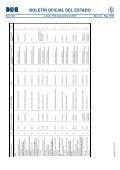PDF (BOE-A-2013-9713 - 11 págs. - 304 KB ) - BOE.es - Page 7