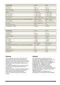 Bruksanvisning - Alentec & Orion AB - Page 2