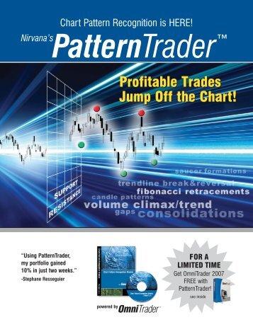 Pattern Trader - CorporateDoctor.com.au