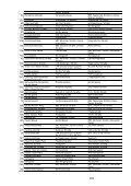 Verordnung - Villach - Seite 2