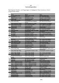 Verordnung - Villach - Seite 5