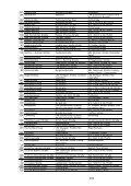 Verordnung - Villach - Seite 6