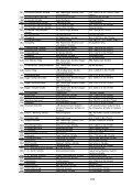 Verordnung - Villach - Seite 7