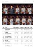 Redaktion - Nürnberger Basketball Club - Seite 5