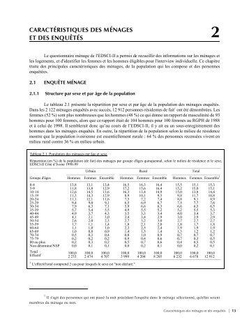 2 caractéristiques des ménages et des enquêtés - Measure DHS