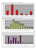 Uzávěrky KUMP HE.pdf, 537 kB - Page 2