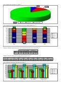 Uzávěrky KUMP HE.pdf, 537 kB - Page 3