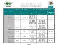 CUADROS COMPARATIVOS Y COMISIONES ... - Condusef
