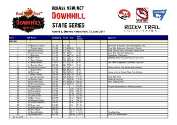 Results - Rocky Trail Entertainment