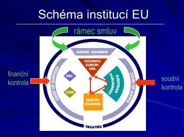 Evropská rada
