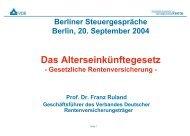Präsentation Prof. Dr. Franz Ruland zum 12. Berliner ...