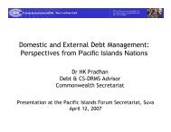 Domestic and External Debt Management: Perspectives from Pacific ...