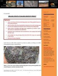 Drilling Update at Balama Graphite Project - Syrah Resources Ltd