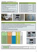 MADE IN AUSTRIA - Mehler Elektrotechnik Ges.m.b.H - Seite 3
