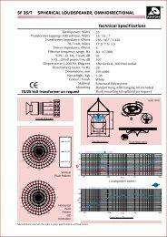 SF 35/T SPHERICAL LOUDSPEAKER, OMNIDIRECTIONAL - penton