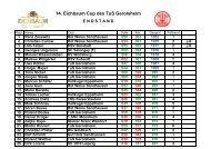 14. Eichbaum Cup des TuS Gerolsheim