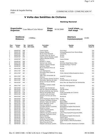 V Volta das Satélites de Ciclismo - CALANGO BIKERS