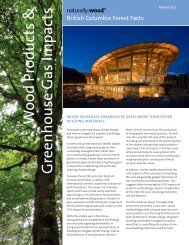 W ood Products & Greenhouse Gas Impacts - Naturally:wood