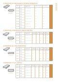misure copertine - 1%2C12mb - Page 4