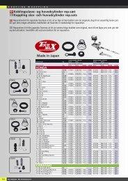 Koblingscylinder rep. kit - Koblingskontakt - Masi-Import