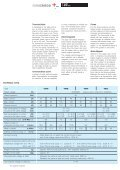 INFORMATION: Product.pdf - Iskraemeco - Page 3